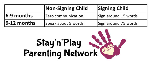Benefits of Baby Sign.jpg