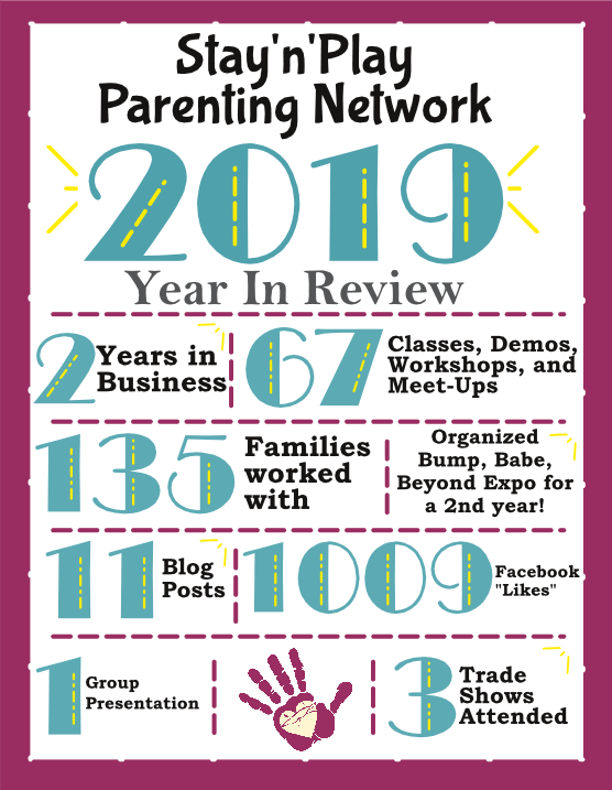 2019 Year in review-page001